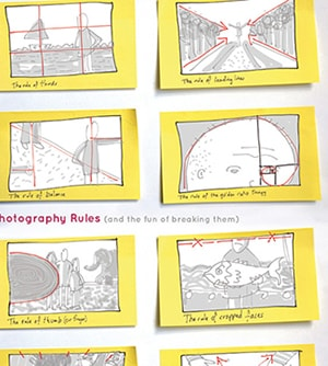 photography rules